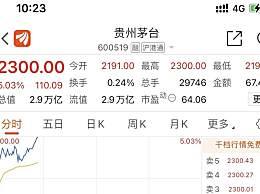 贵州茅台股价突破2300元