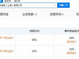 崔永元公司被限制消费什么情况