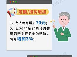 上海提高退休人员养老金