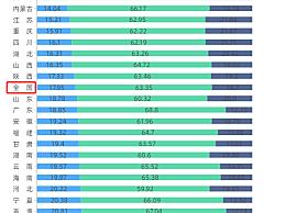 12省份已进入深度老龄化