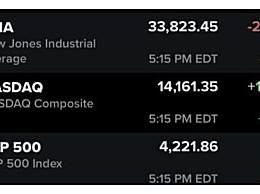 金价大跌油价大跌美股走势分化